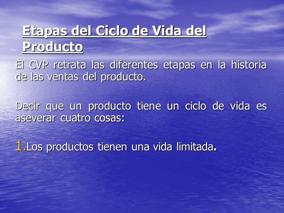 Etapas del Ciclo de Vida del Producto