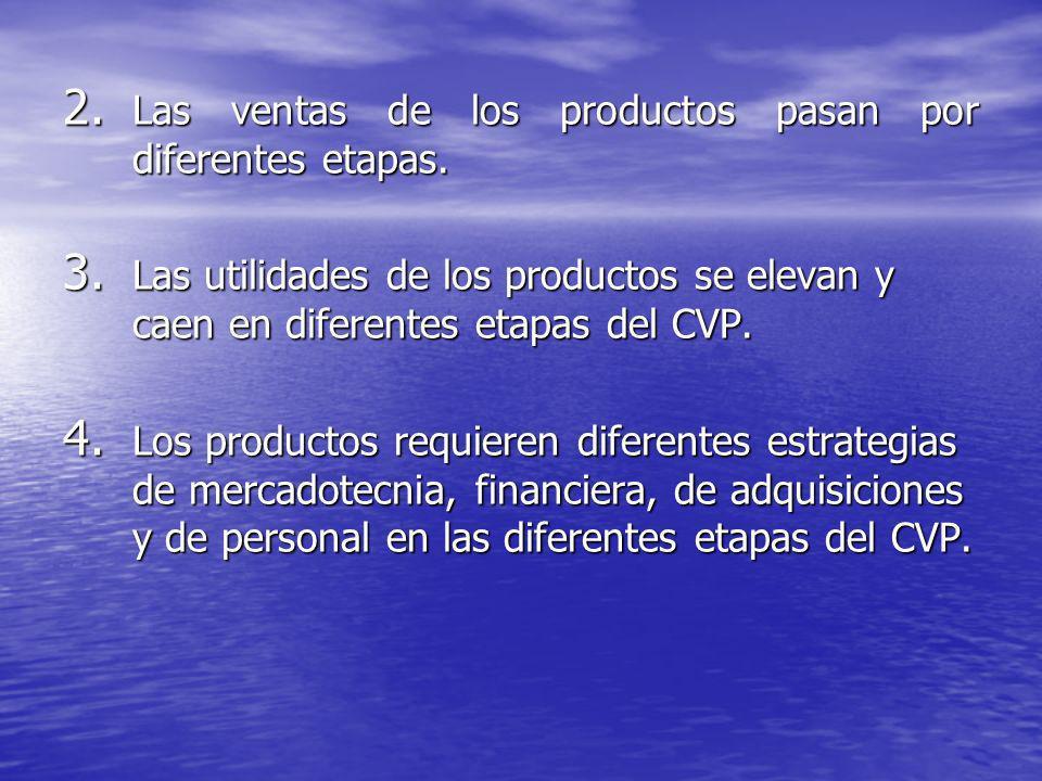 Las ventas de los productos pasan por diferentes etapas.