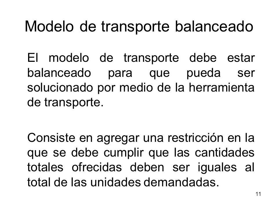 Modelo de transporte balanceado