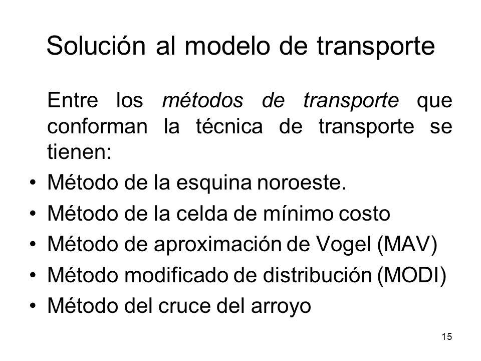 Solución al modelo de transporte