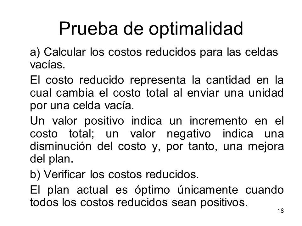 Prueba de optimalidad a) Calcular los costos reducidos para las celdas vacías.