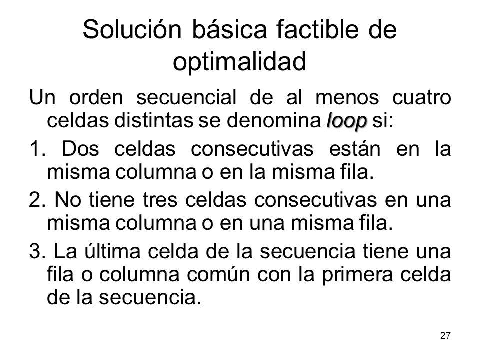 Solución básica factible de optimalidad