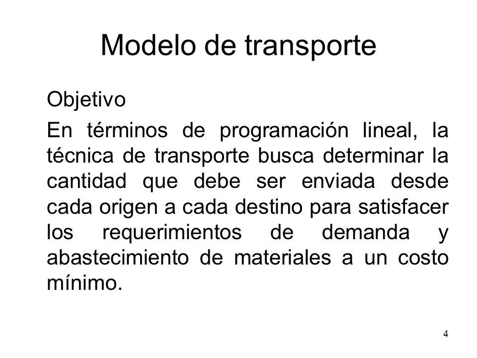 Modelo de transporte Objetivo