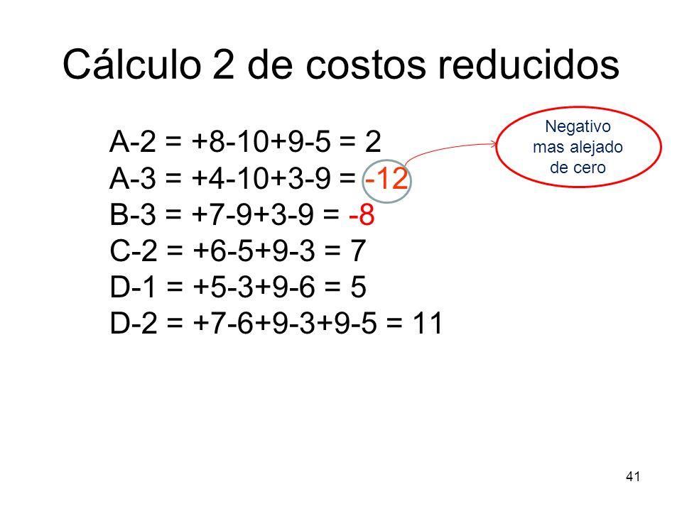 Cálculo 2 de costos reducidos