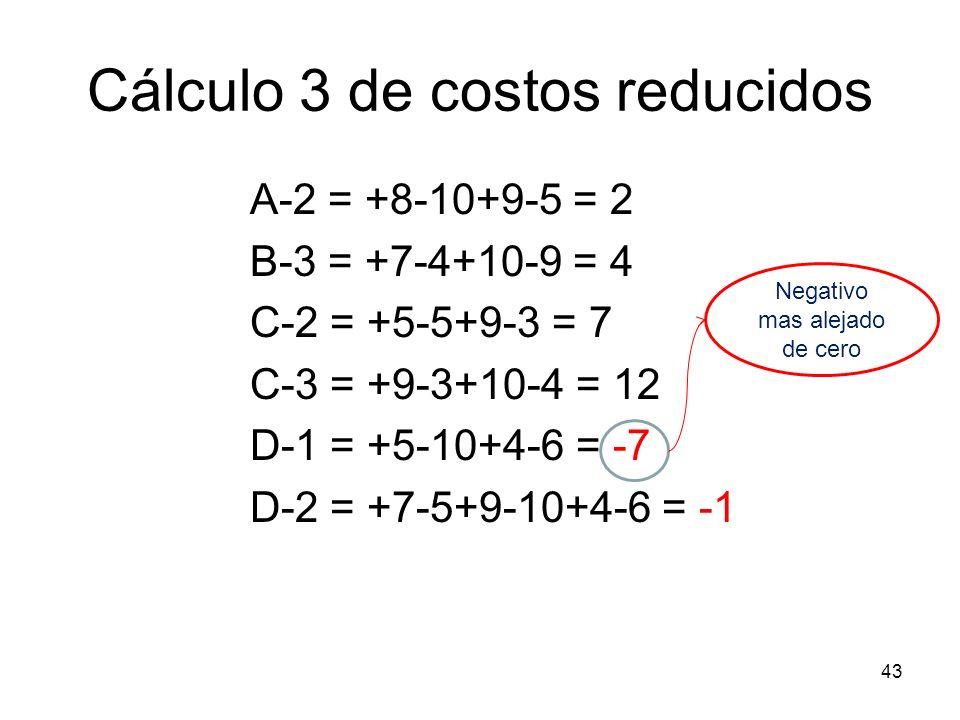 Cálculo 3 de costos reducidos