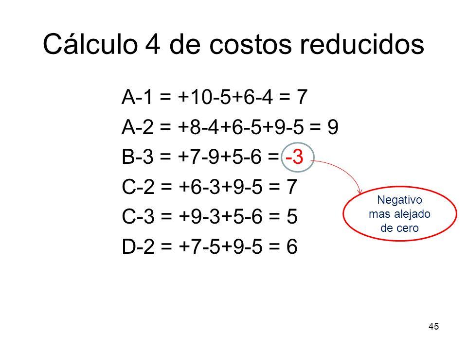 Cálculo 4 de costos reducidos