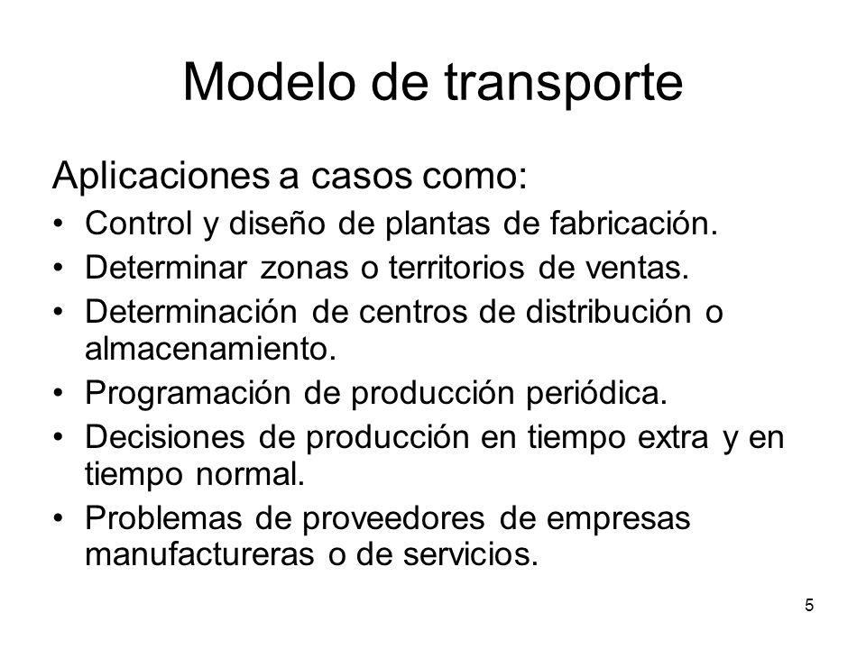 Modelo de transporte Aplicaciones a casos como: