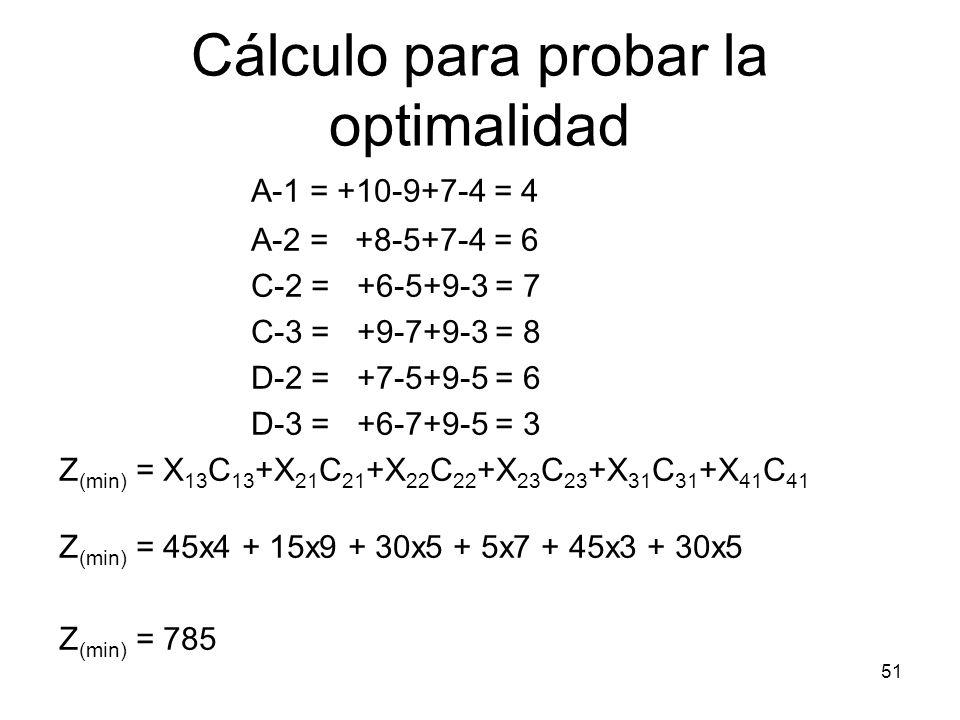 Cálculo para probar la optimalidad