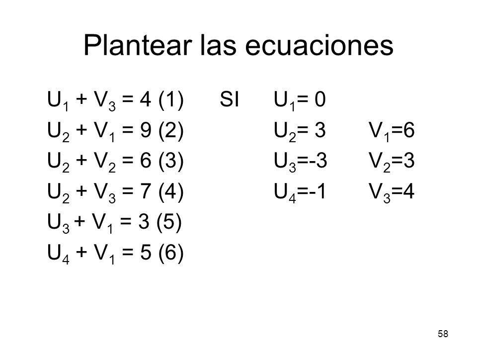 Plantear las ecuaciones