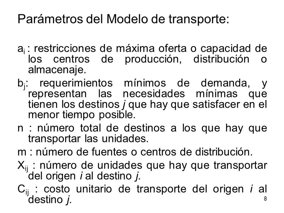 Parámetros del Modelo de transporte:
