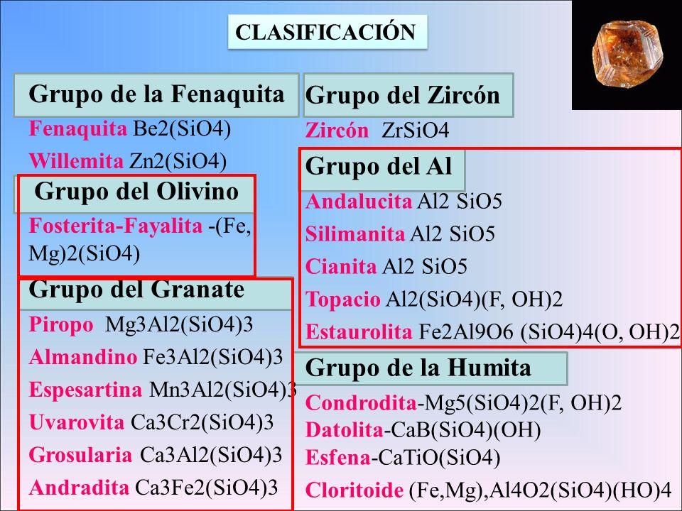 Grupo del Zircón Grupo de la Fenaquita Grupo del Al Grupo del Granate