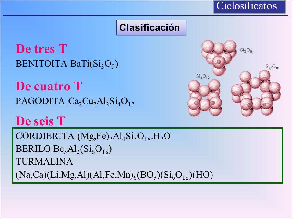 De tres T De cuatro T De seis T Ciclosilicatos Clasificación