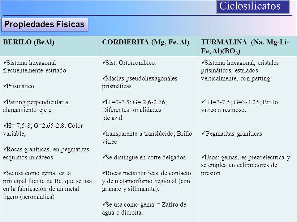 Ciclosilicatos Propiedades Físicas BERILO (BeAl)
