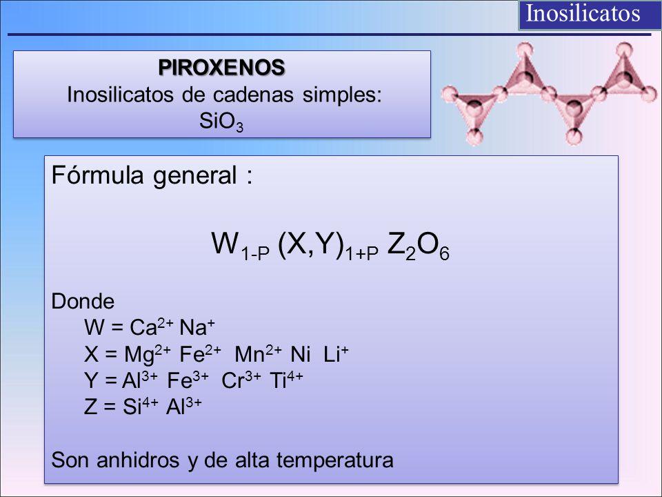 PIROXENOS Inosilicatos de cadenas simples: SiO3