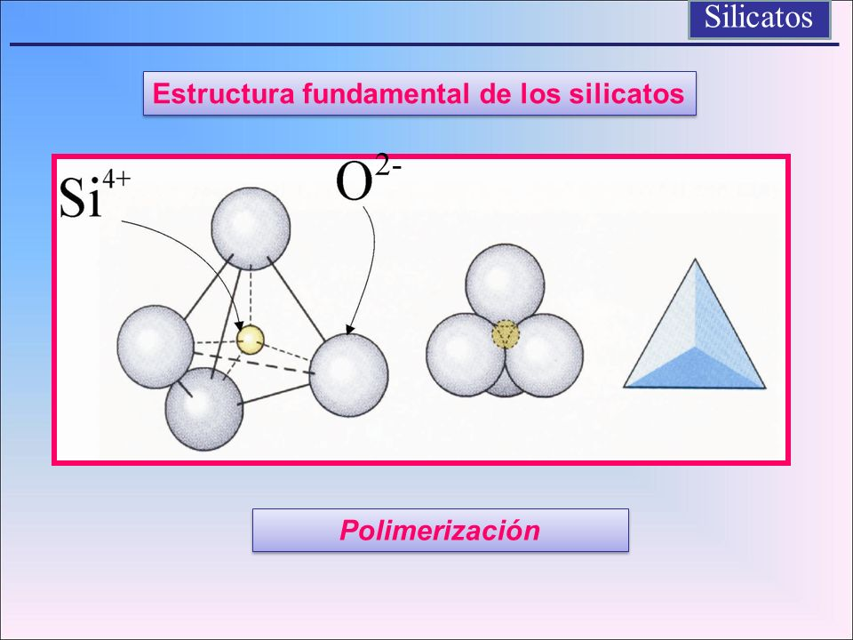 Estructura fundamental de los silicatos