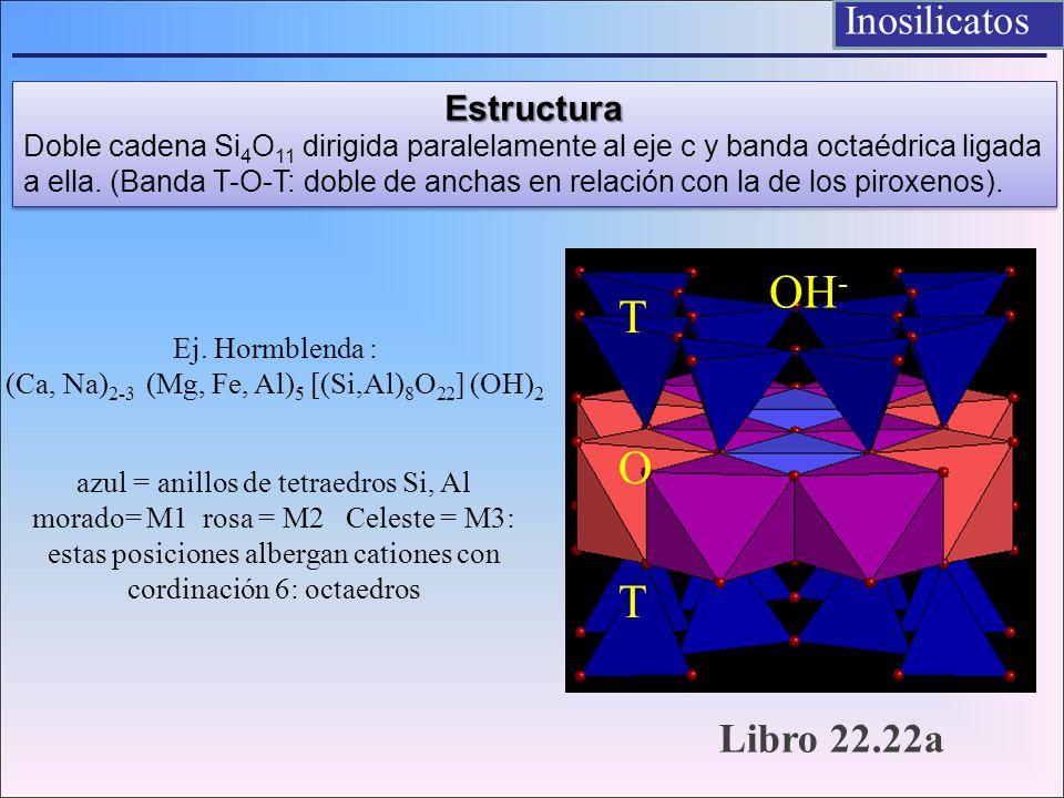 OH- T O T Inosilicatos Libro 22.22a Estructura