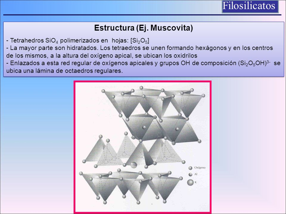 Estructura (Ej. Muscovita)