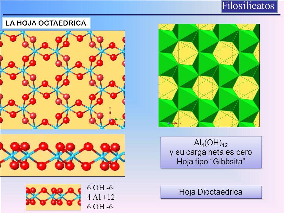 Filosilicatos Al4(OH)12 y su carga neta es cero Hoja tipo Gibbsita
