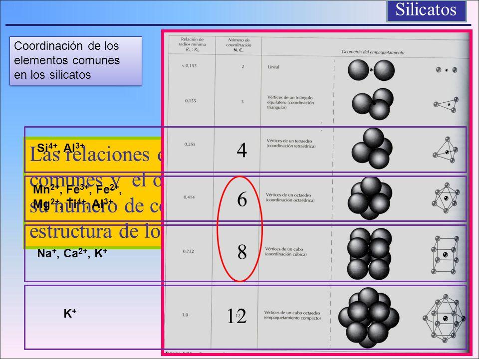 Silicatos4. 6. 8. 12. Coordinación de los elementos comunes en los silicatos.