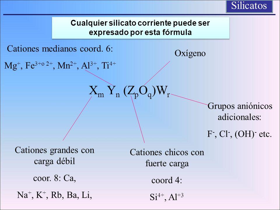 Cualquier silicato corriente puede ser expresado por esta fórmula
