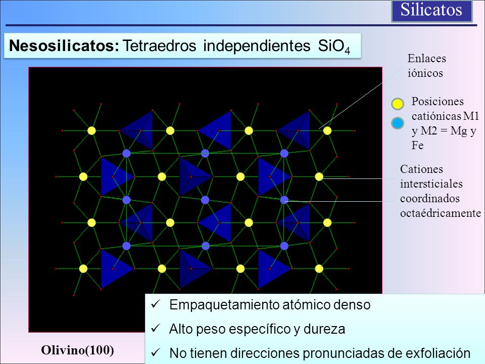 Silicatos Nesosilicatos: Tetraedros independientes SiO4