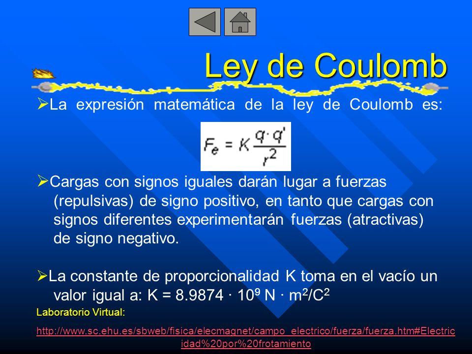 Ley de Coulomb La expresión matemática de la ley de Coulomb es: