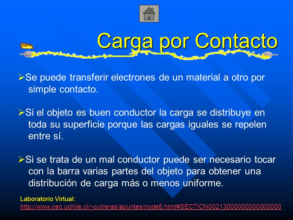 Carga por Contacto Se puede transferir electrones de un material a otro por. simple contacto.