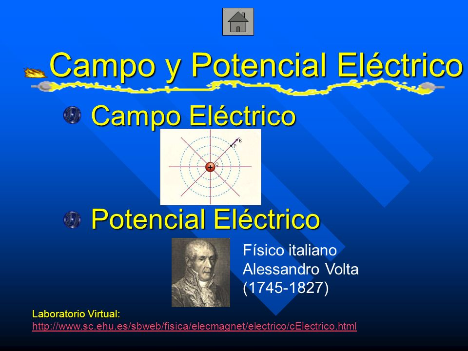 Campo y Potencial Eléctrico
