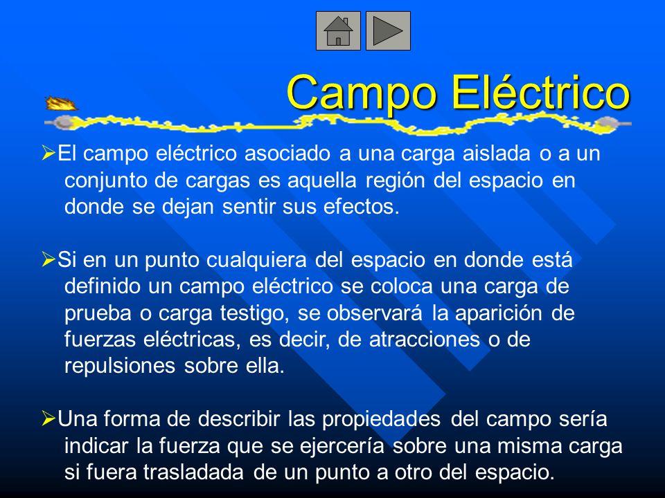 Campo Eléctrico El campo eléctrico asociado a una carga aislada o a un