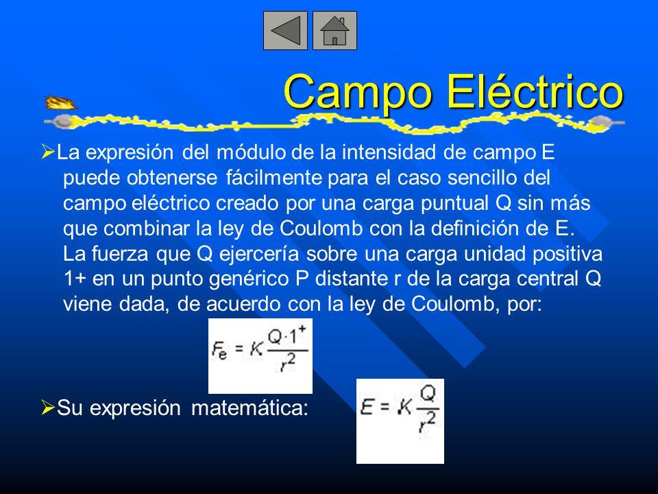 Campo Eléctrico La expresión del módulo de la intensidad de campo E