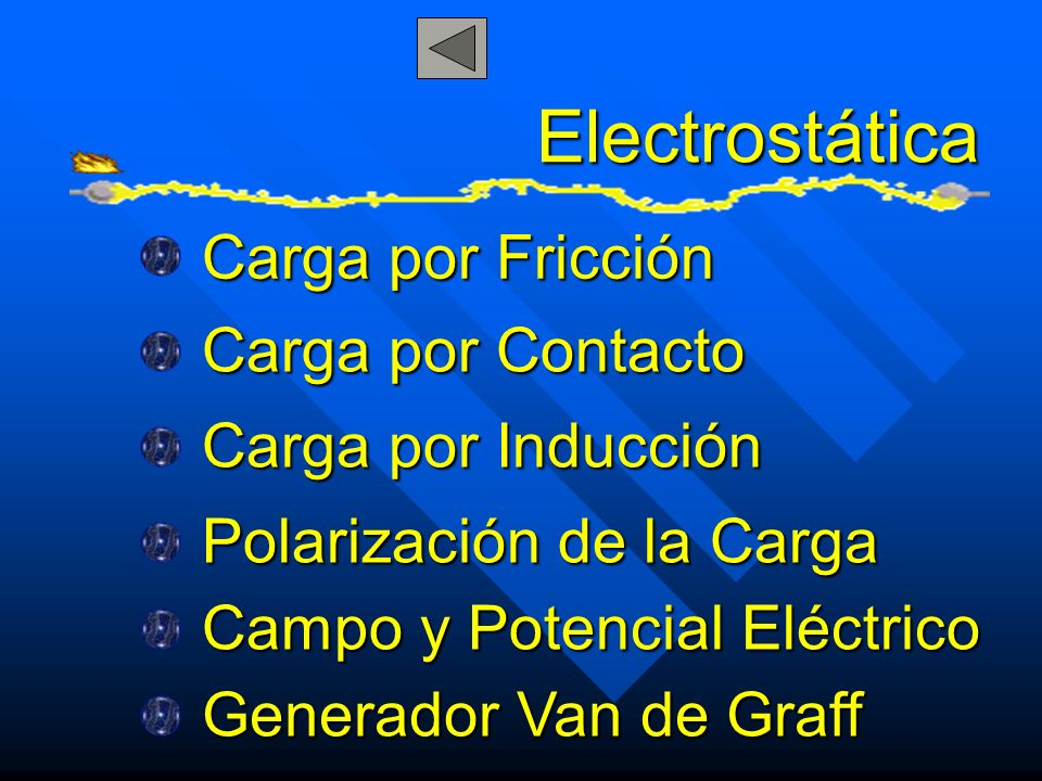 Electrostática Carga por Fricción Carga por Contacto