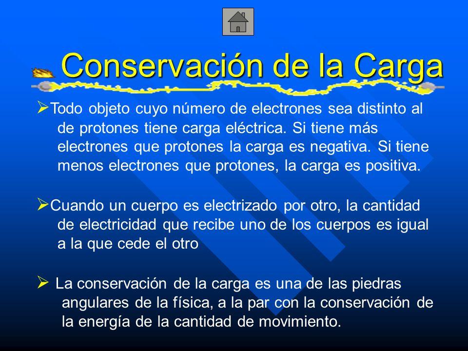 Conservación de la Carga