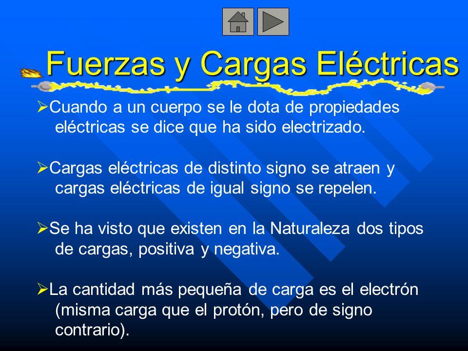 Fuerzas y Cargas Eléctricas