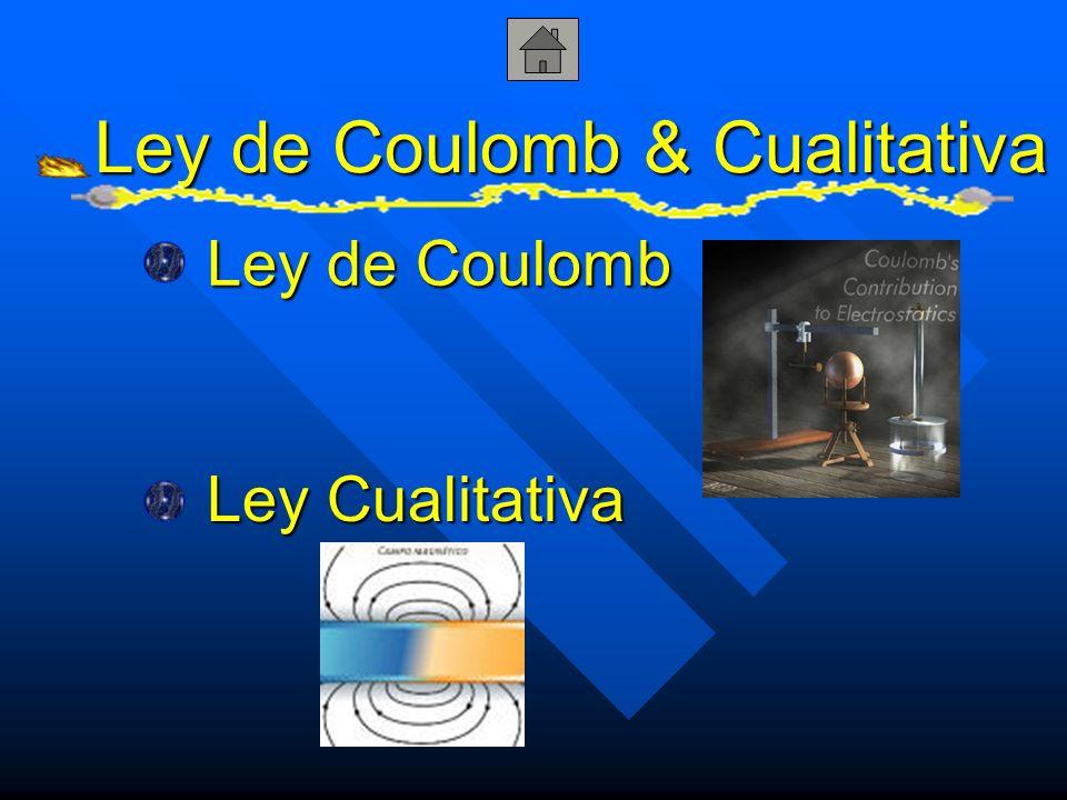Ley de Coulomb & Cualitativa