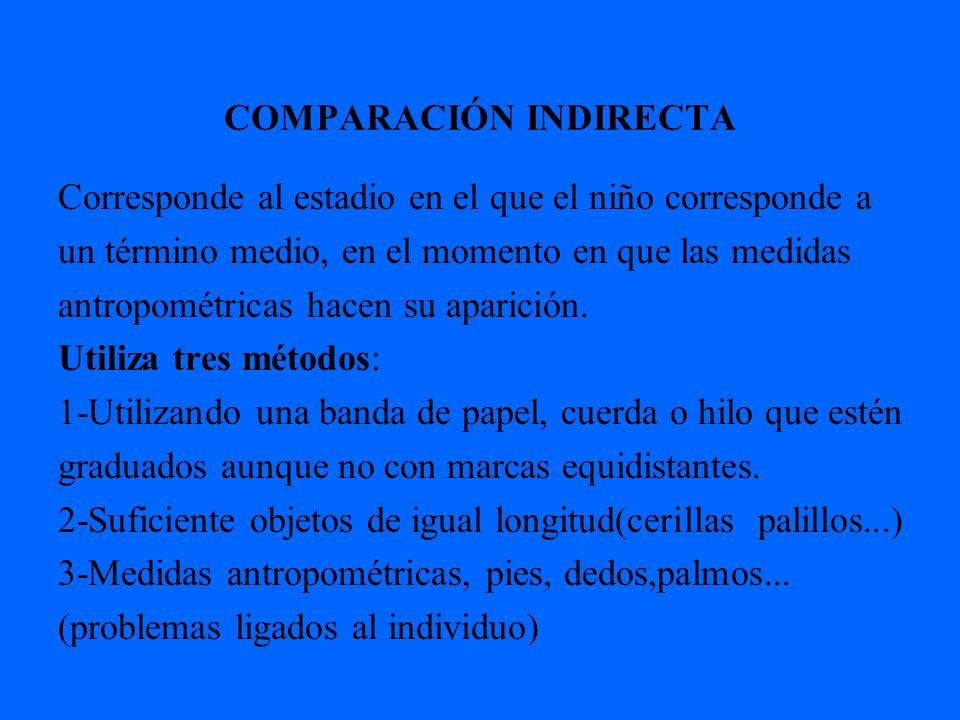 COMPARACIÓN INDIRECTA