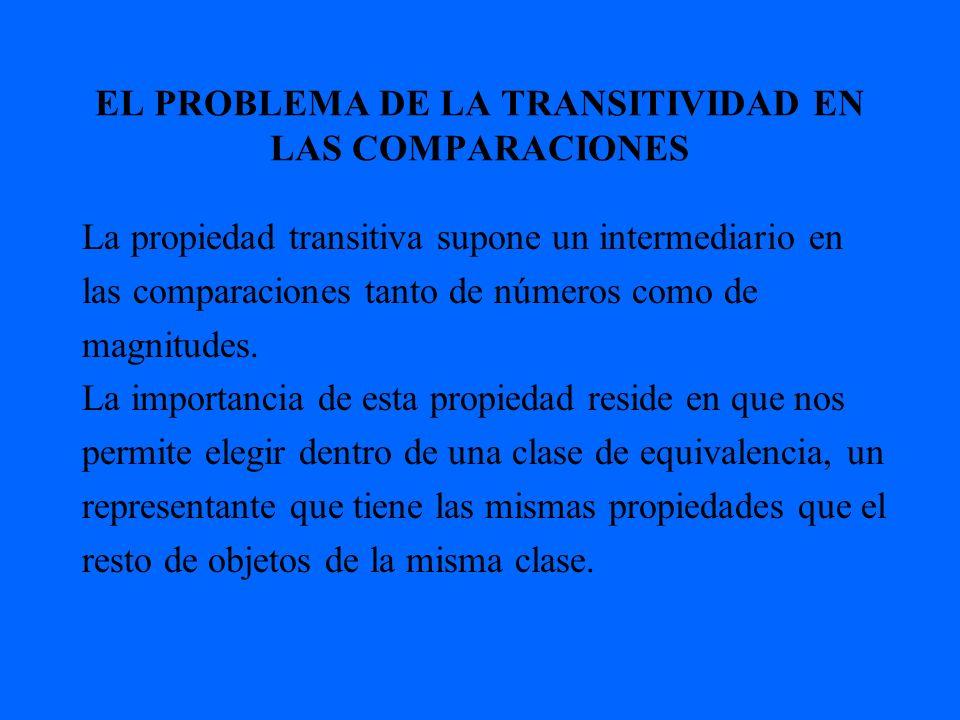 EL PROBLEMA DE LA TRANSITIVIDAD EN LAS COMPARACIONES