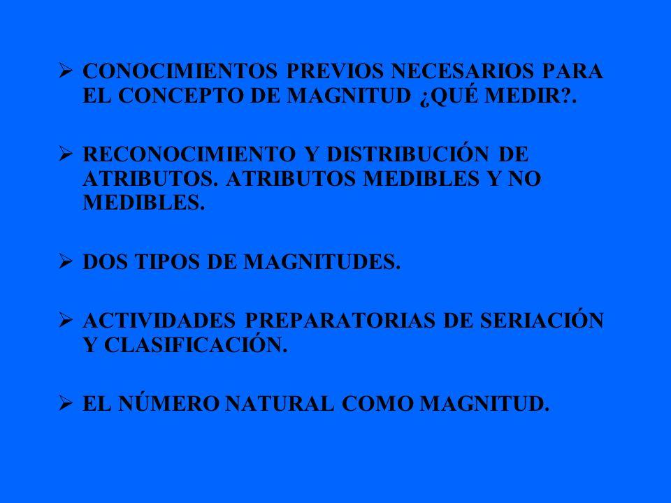 CONOCIMIENTOS PREVIOS NECESARIOS PARA EL CONCEPTO DE MAGNITUD ¿QUÉ MEDIR .