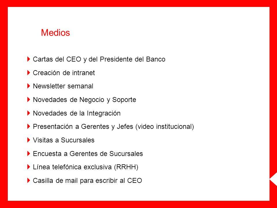 Medios Cartas del CEO y del Presidente del Banco Creación de intranet