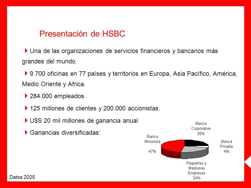 Presentación de HSBCUna de las organizaciones de servicios financieros y bancarios más grandes del mundo.