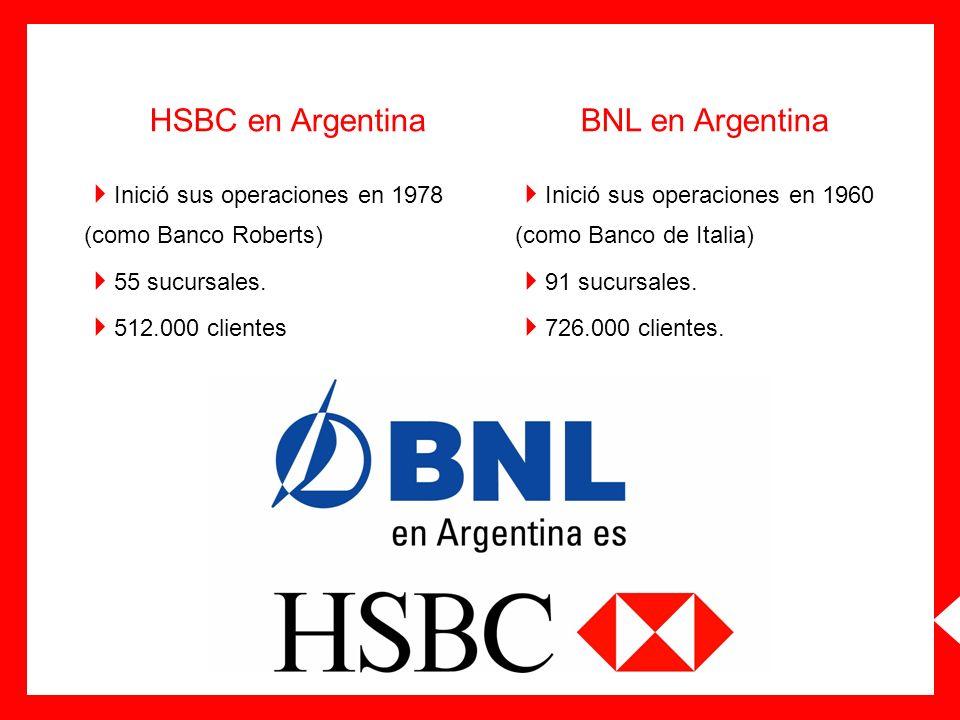 Un caso de comunicaci n interna ppt descargar for Sucursales banco santander en roma italia