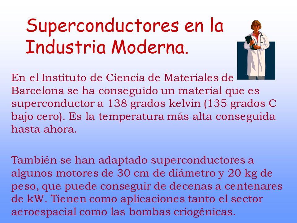 Superconductores en la Industria Moderna.