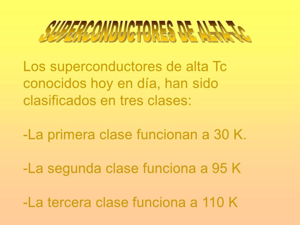 SUPERCONDUCTORES DE ALTA Tc