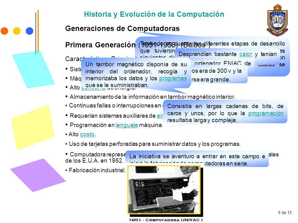 Historia y Evolución de la Computación