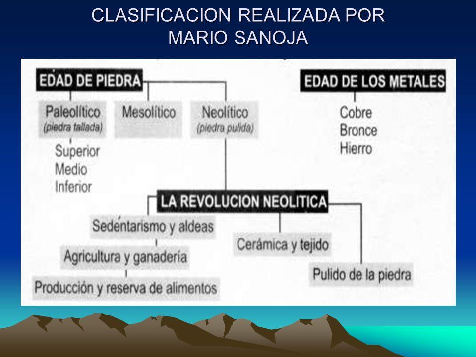 CLASIFICACION REALIZADA POR MARIO SANOJA