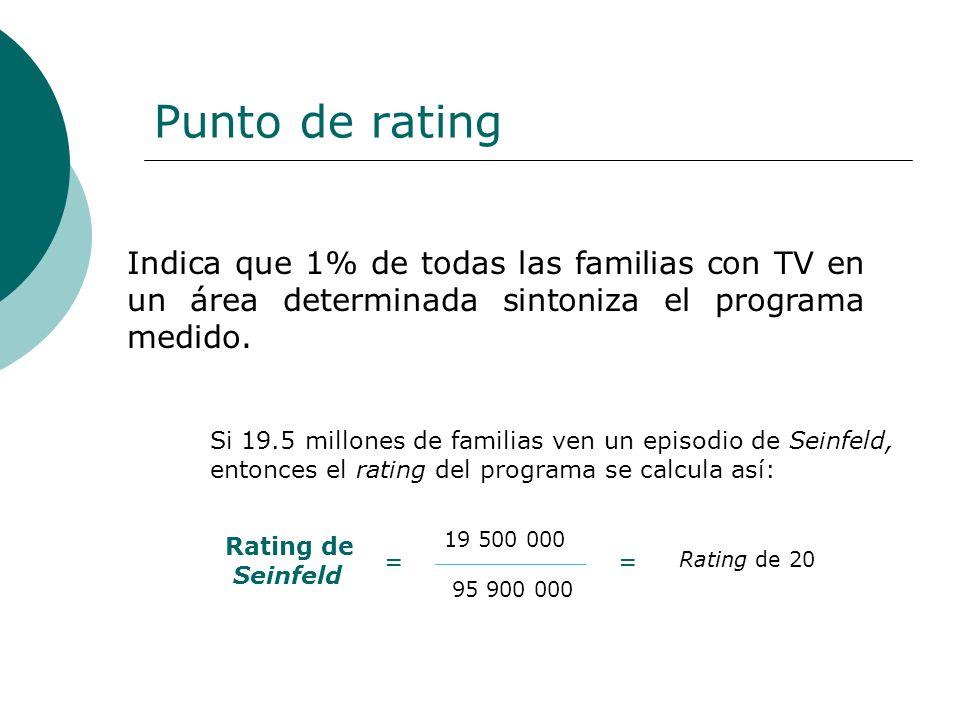 Punto de rating Indica que 1% de todas las familias con TV en un área determinada sintoniza el programa medido.