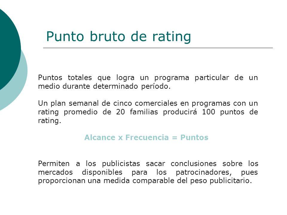 Punto bruto de rating Puntos totales que logra un programa particular de un medio durante determinado período.