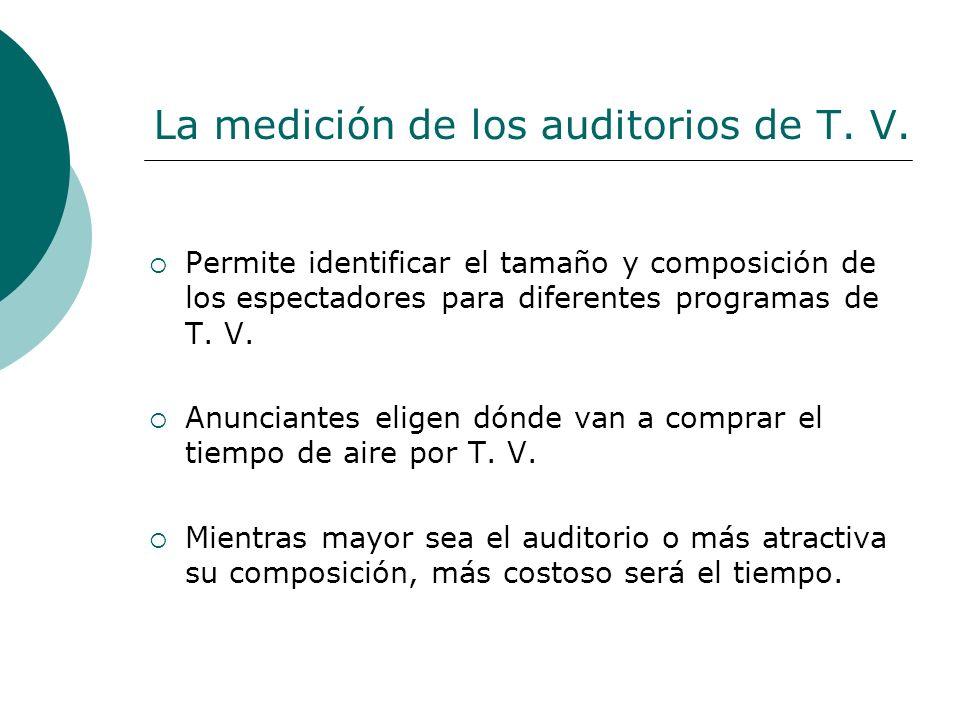 La medición de los auditorios de T. V.