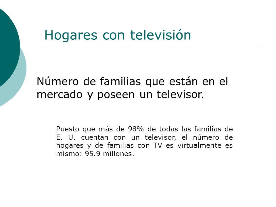 Hogares con televisión