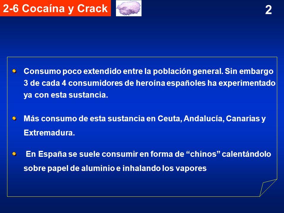 2-6 Cocaína y Crack 2. Consumo poco extendido entre la población general. Sin embargo.