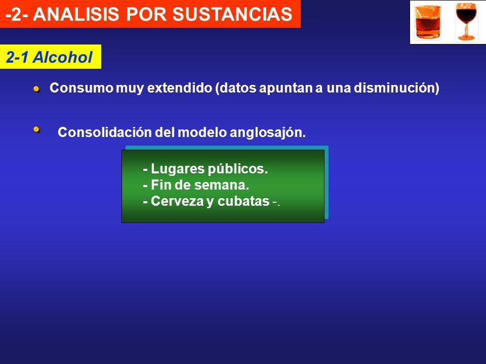 -2- ANALISIS POR SUSTANCIAS